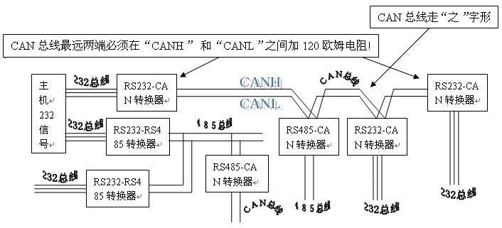 防雷型有源智能rs-232/485转换器