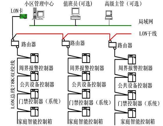 dcs系统输入输出模块电路图